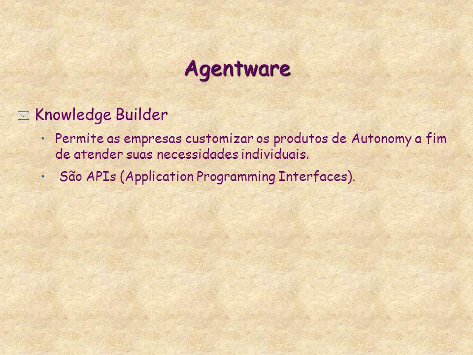 Agentware * Knowledge Builder Permite as empresas customizar os produtos de Autonomy a fim de atender suas necessidades individuais. São APIs (Applica