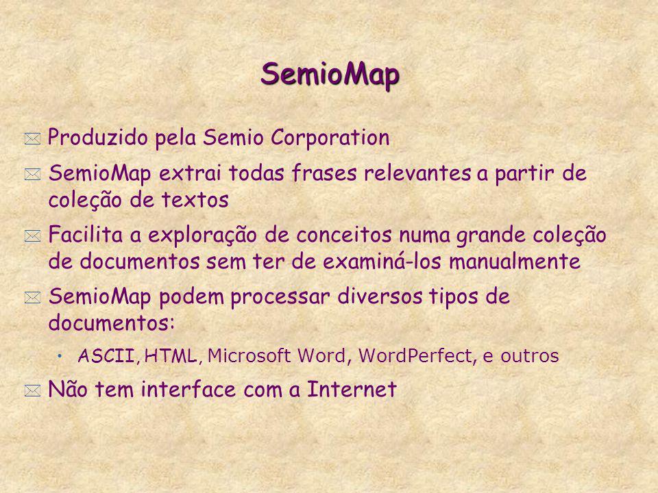 SemioMap * Produzido pela Semio Corporation * SemioMap extrai todas frases relevantes a partir de coleção de textos * Facilita a exploração de conceit
