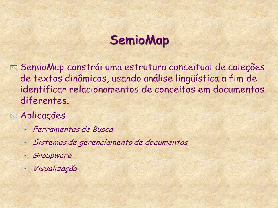 SemioMap * SemioMap constrói uma estrutura conceitual de coleções de textos dinâmicos, usando análise lingüística a fim de identificar relacionamentos