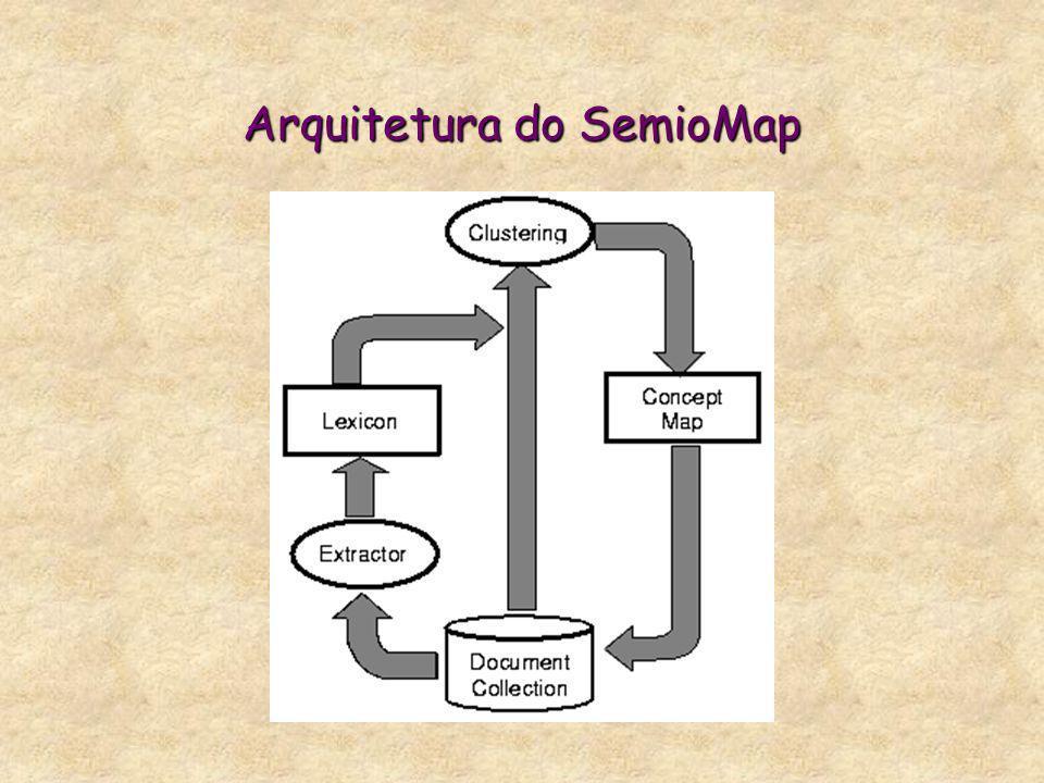 Arquitetura do SemioMap