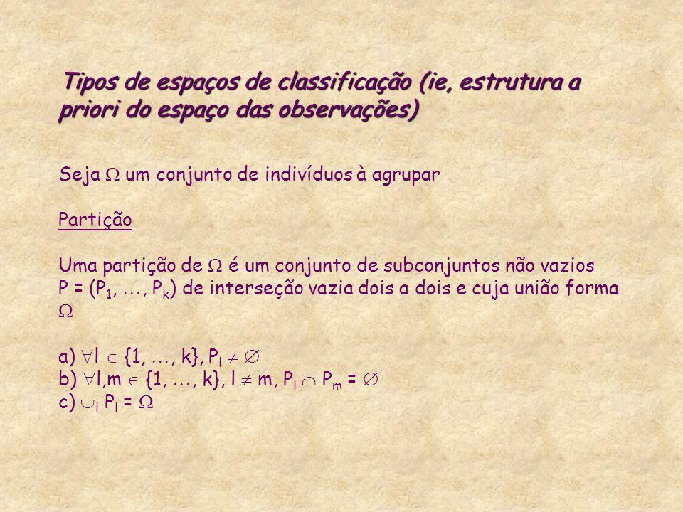 Tipos de espaços de classificação (ie, estrutura a priori do espaço das observações) Tipos de espaços de classificação (ie, estrutura a priori do espa