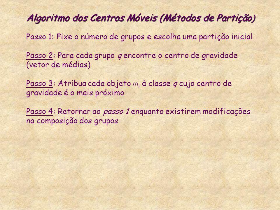 Algoritmo dos Centros Móveis (MétodosdePartição ) Algoritmo dos Centros Móveis (Métodos de Partição ) Passo 1: Fixe o número de grupos e escolha uma p