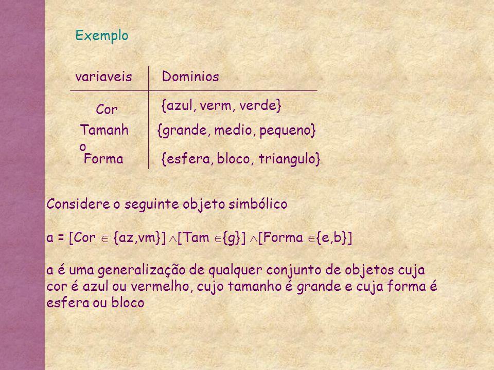 Exemplo variaveisDominios Cor Tamanh o Forma {azul, verm, verde} {grande, medio, pequeno} {esfera, bloco, triangulo} Considere o seguinte objeto simbó