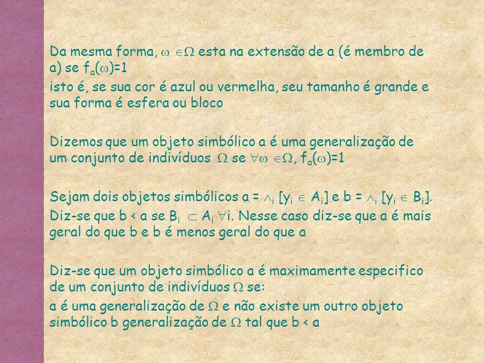 Da mesma forma, esta na extensão de a (é membro de a) se f a ( )=1 isto é, se sua cor é azul ou vermelha, seu tamanho é grande e sua forma é esfera ou