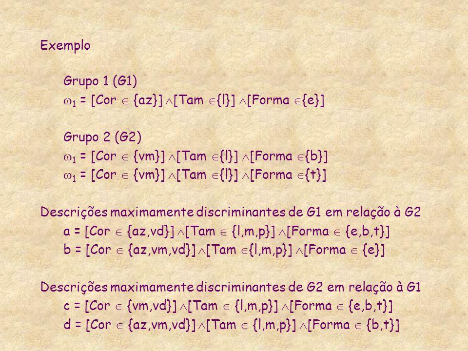 Exemplo Grupo 1 (G1) 1 = [Cor {az}] [Tam {l}] [Forma {e}] Grupo 2 (G2) 1 = [Cor {vm}] [Tam {l}] [Forma {b}] 1 = [Cor {vm}] [Tam {l}] [Forma {t}] Descr