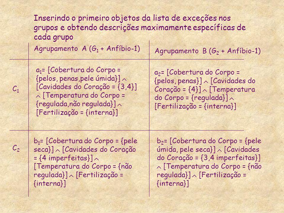 a 1 = [Cobertura do Corpo = {pelos, penas,pele úmida}] [Cavidades do Coração = {3,4}] [Temperatura do Corpo = {regulada,não regulada}] [Fertilização =