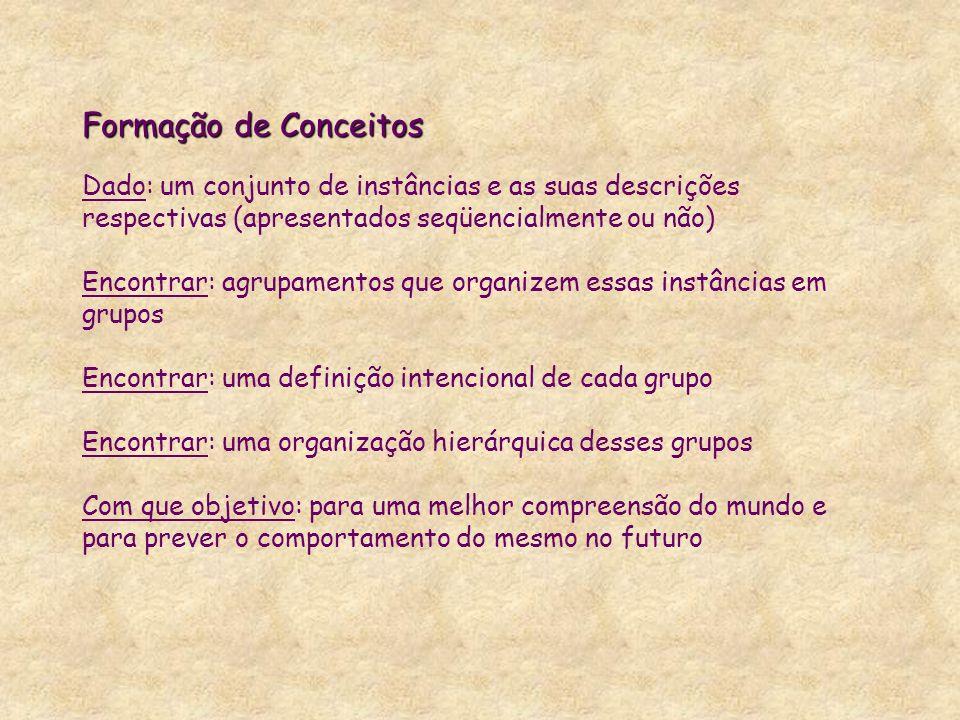 Formação de Conceitos Formação de Conceitos Dado: um conjunto de instâncias e as suas descrições respectivas (apresentados seqüencialmente ou não) Enc