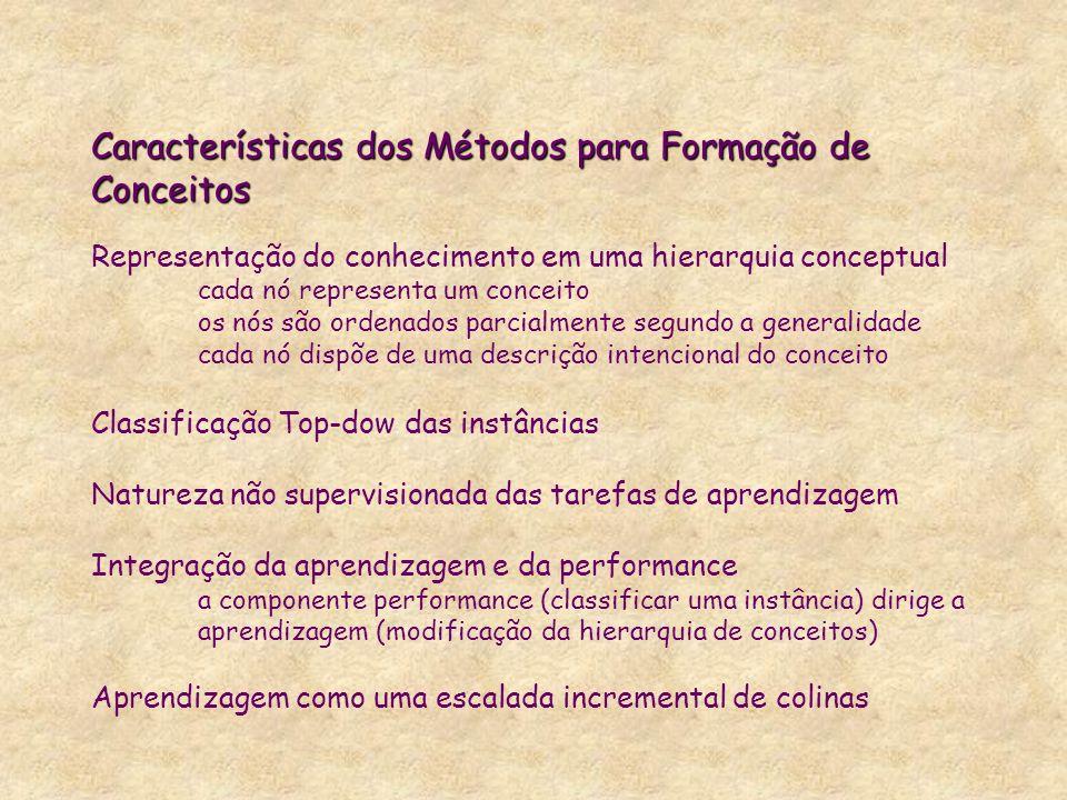 Características dos Métodos para Formação de Conceitos Características dos Métodos para Formação de Conceitos Representação do conhecimento em uma hie