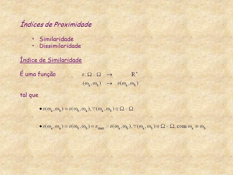 Índices de Proximidade Similaridade Dissimilaridade Índice de Similaridade É uma função tal que