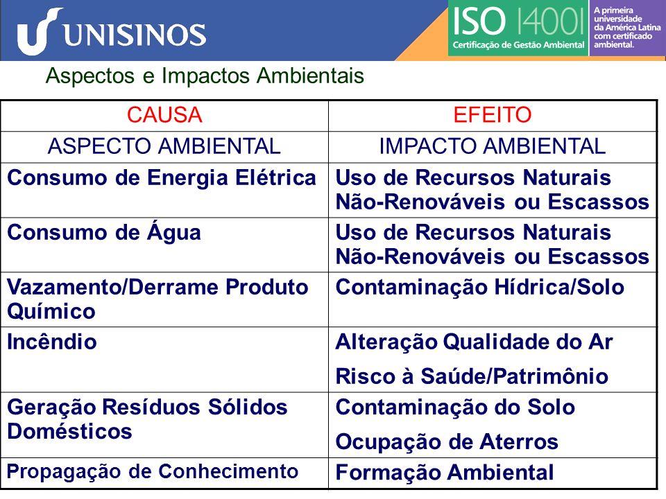 Aspectos CRÍTICOS = Total de 23 1.CONSUMO DE ÁGUA 2.CONSUMO DE ENERGIA ELÉTRICA 3.EXPLOSÃO CAUSADA POR PRODUTO QUÍMICO INFLAMÁVEL 4.EXPLOSÃO CAUSADA POR RESÍDUO SÓLIDO CLASSE I 5.EXPLOSÃO DE GASES ESPECIAIS 6.EXPLOSÃO DE GLP 7.EXPLOSÃO POR ÓLEO DIESEL 8.EXPLOSÃO POR PRODUTO QUÍMICO INFLAMÁVEL 9.INCÊNDIO CAUSADO POR PRODUTO QUÍMICO INFLAMÁVEL 10.INCÊNDIO CAUSADO POR RESÍDUO SÓLIDO 11.INCÊNDIO POR ÓLEO DIESEL 12.TOMBAMENTO/ DERRAME DE RESÍDUOS CLASSE I 13.VAZAMENTO /DERRAME DE PRODUTO QUÍMICO INFLAMÁVEL 14.VAZAMENTO DE GASES E LIBERAÇÃO DE MERCÚRIO 15.VAZAMENTO DE GASES ESPECIAIS 16.VAZAMENTO DE GLP 17.VAZAMENTO DE ÓLEOS LUBRIFIC.S E COMBUSTÍVEIS DE VEÍCULOS DENTRO DO CÂMPUS 18.VAZAMENTO/ DERRAME DE ÓLEO LUBRIFIC.