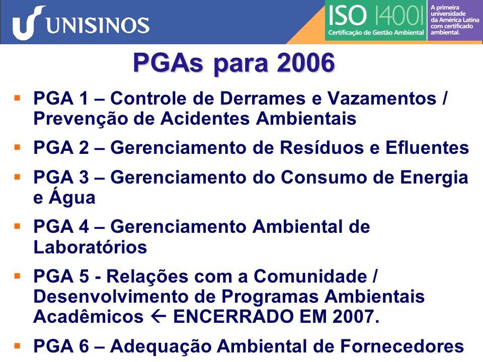 PGAs para 2007 e 2008 PGA 1 – Controle de Derrames e Vazamentos / Prevenção de Acidentes Ambientais PGA 2 – Gerenciamento de Resíduos e Efluentes PGA 3 – Gerenciamento do Consumo de Energia e Água