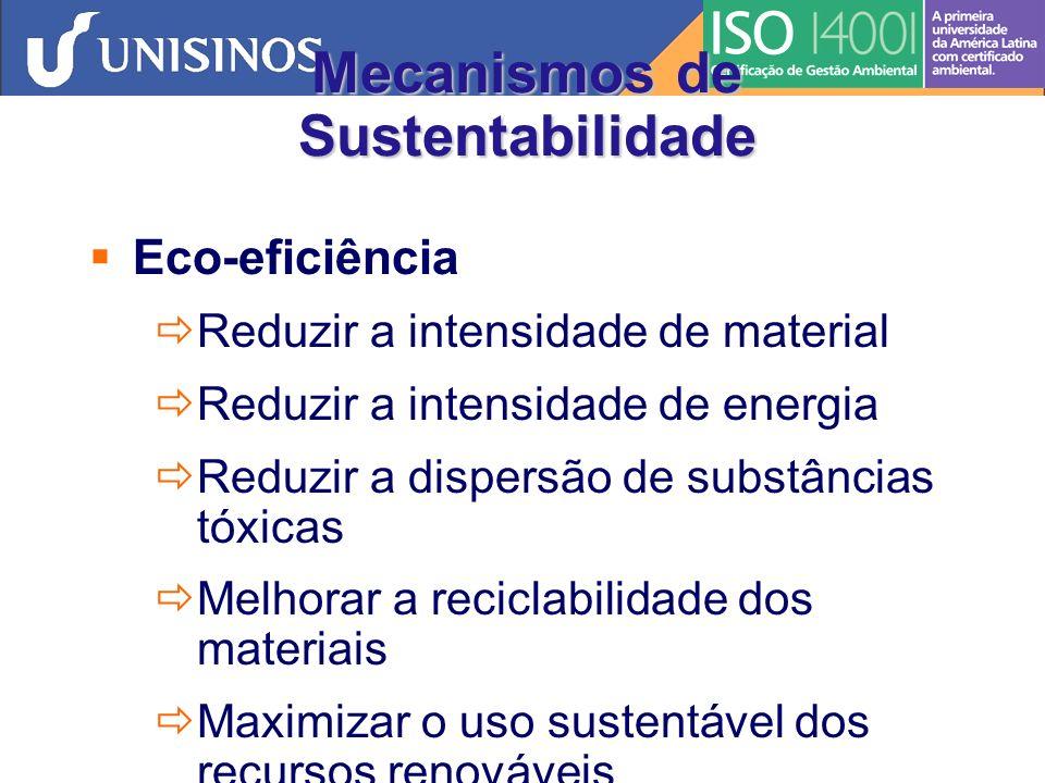 Eco-eficiência Gestão Ambiental Gestão de Resíduos Mecanismos de Sustentabilidade Produção Mais Limpa Ecologia Industrial Análise de Ciclo de Vida