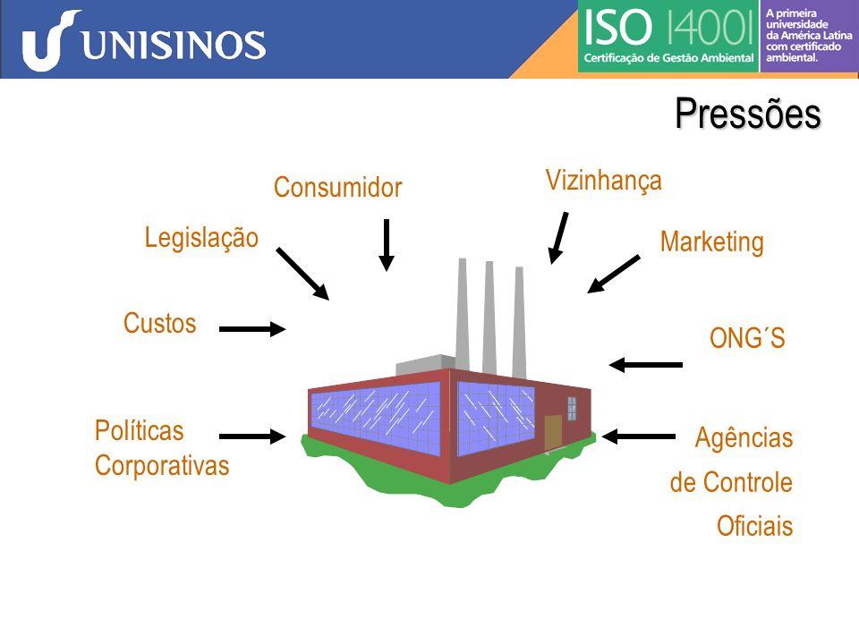 Consumidor Legislação Vizinhança Marketing ONG´S Agências de Controle Oficiais Custos Políticas Corporativas SG Visão Sistêmica de Gestão Ambiental ISO 9000...