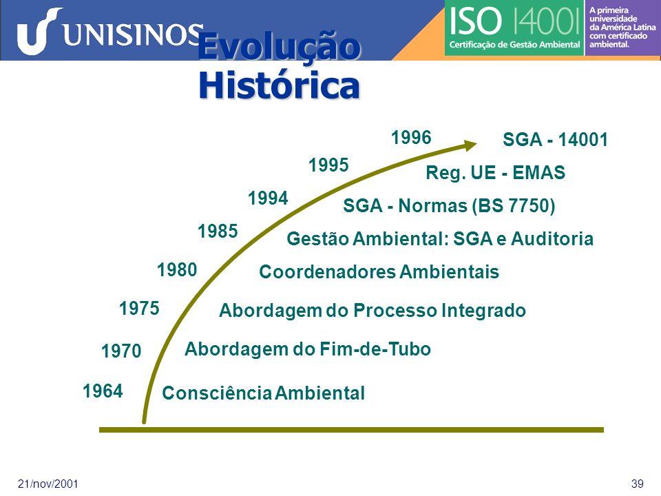INTERNACIONAL ORGANIZATION FOR STANDARDIZATION (ORGANIZÇÃO INTERNACIONAL PARA NORMALIZAÇÃO) ORGANIZAÇÃO NÃO GOVERNAMENTAL ELABORA NORMAS DE APLICAÇÃO INTERNACIONAL FUNDADA EM 23/02/47 - SEDE EM GENEBRA (SUIÇA)
