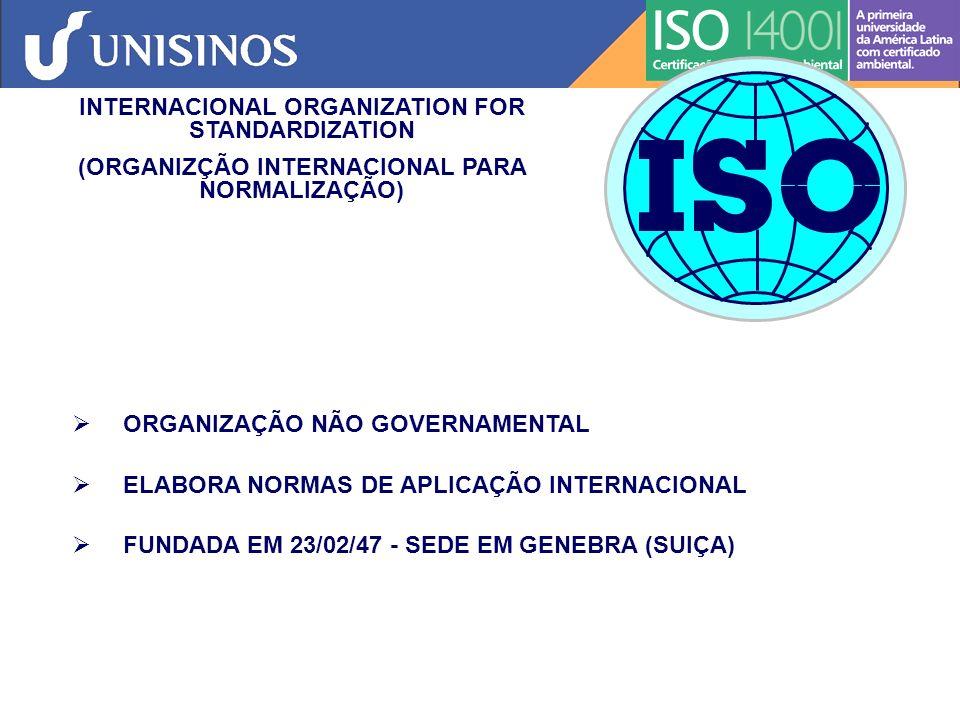 De Onde Surgiu a Série ISO 14000.
