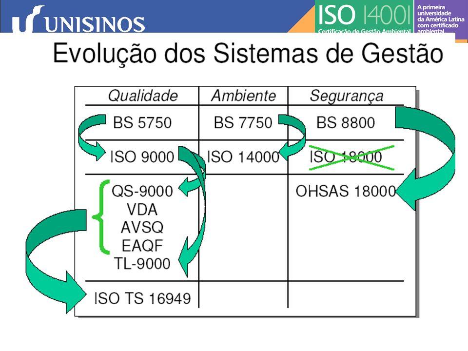 O Que é a ISO 14000.