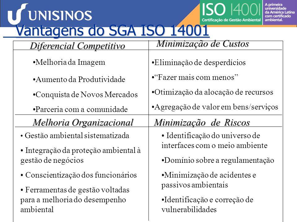 Certificação ISO 14001 CONMETRO (Conselho Nacional de Metrologia, Normalização e Qualidade Industrial) instituiu o Sistema Brasileiro de Avaliação da Conformidade INMETRO: designado pelo CONMETRO como organismo credenciador oficial do Brasil