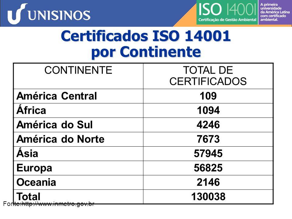 Certificados ISO 14001 Válidos por Localização Geográfica (em 15/maio/2005) Estados da FederaçãoQuantidade ALAGOAS1 AMAZONAS19 AMAPÁ1 BAHIA35 CEARÁ2 DISTRITO FEDERAL4 ESPÍRITO SANTO7 GOIÁS2 MARANHÃO3 MINAS GERAIS47 PARÁ6 PARAÍBA2 PERNAMBUCO24 PIAUÍ1 PARANÁ26 RIO DE JANEIRO77 RIO GRANDE DO SUL43 SANTA CATARINA31 SERGIPE3 SÃO PAULO240 FORA DO BRASIL25 Total599 1 ª Universidade certificada do Brasil
