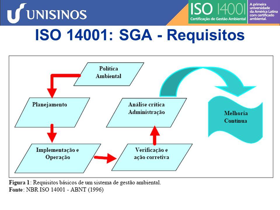 ISO 14001: SGA 4.1Requisitos Gerais A organização deve estabelecer, documentar, implementar, manter e continuamente melhorar um sistema da gestão ambiental em conformidade com os requisitos desta Norma e determinar como ela irá atender a esses requisitos.