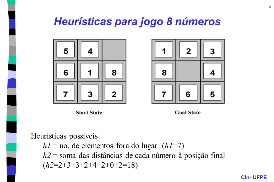CIn- UFPE 3 Heurísticas para jogo 8 números Heurísticas possíveis h1 = no. de elementos fora do lugar (h1=7) h2 = soma das distâncias de cada número à