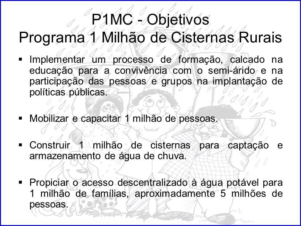 P1MC - Objetivos Programa 1 Milhão de Cisternas Rurais Implementar um processo de formação, calcado na educação para a convivência com o semi-árido e