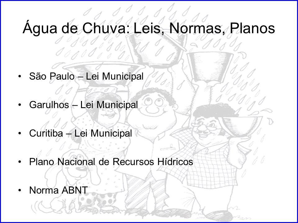 Água de Chuva: Leis, Normas, Planos São Paulo – Lei Municipal Garulhos – Lei Municipal Curitiba – Lei Municipal Plano Nacional de Recursos Hídricos No