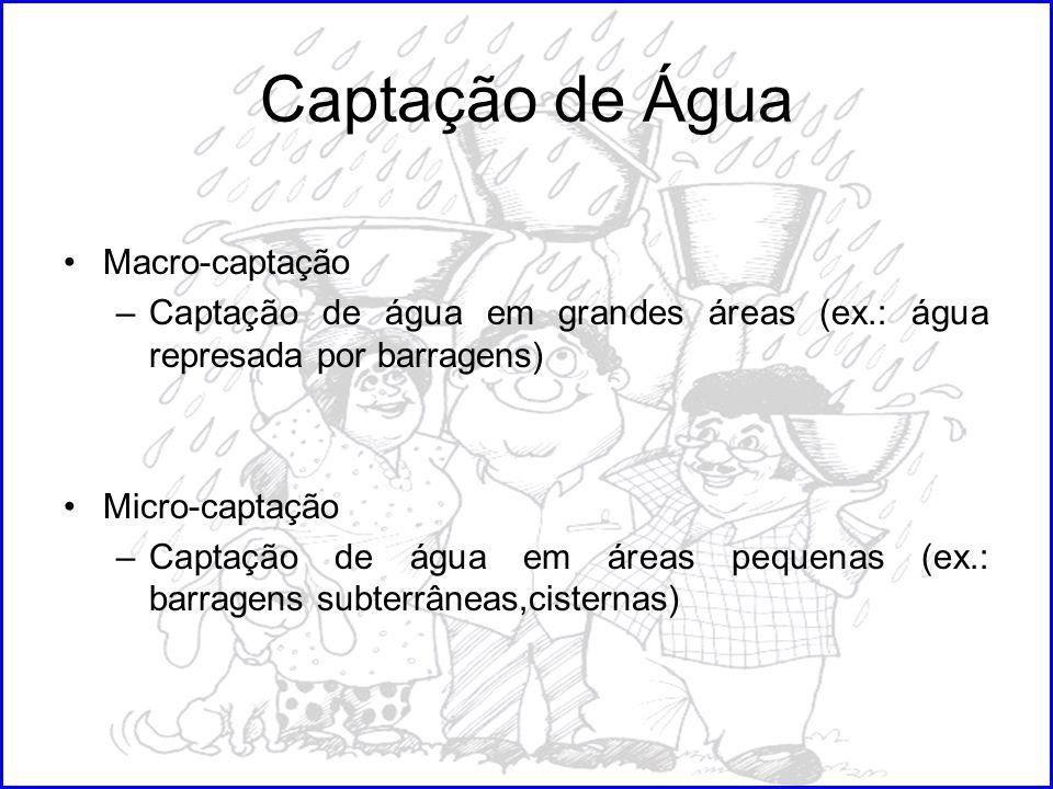 Captação de Água Macro-captação –Captação de água em grandes áreas (ex.: água represada por barragens) Micro-captação –Captação de água em áreas peque