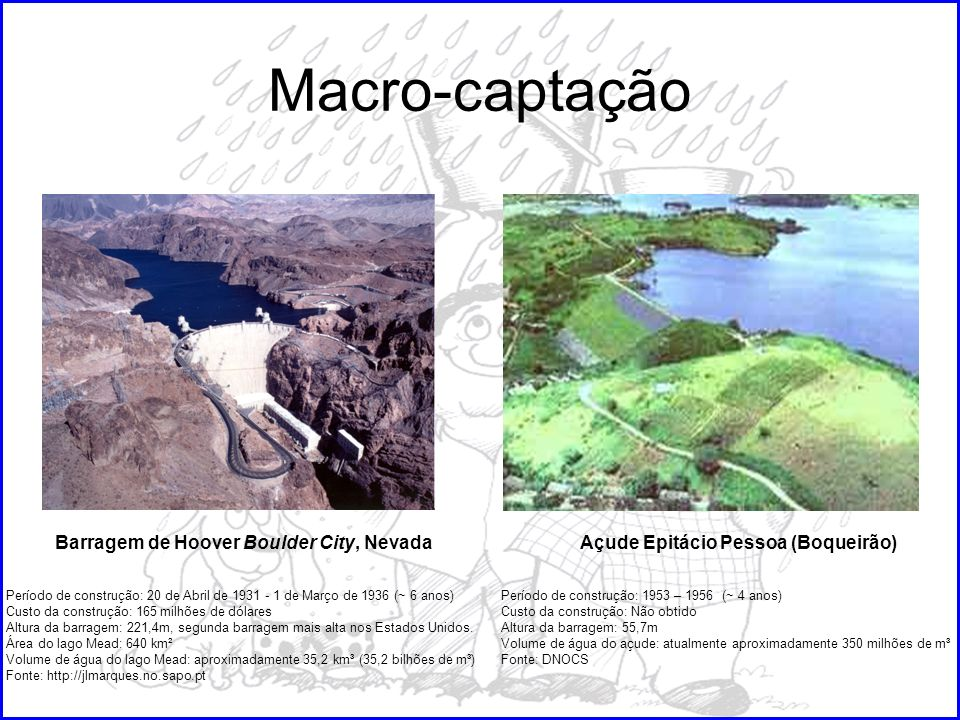Macro-captação Barragem de Hoover Boulder City, Nevada Período de construção: 20 de Abril de 1931 - 1 de Março de 1936 (~ 6 anos) Custo da construção: