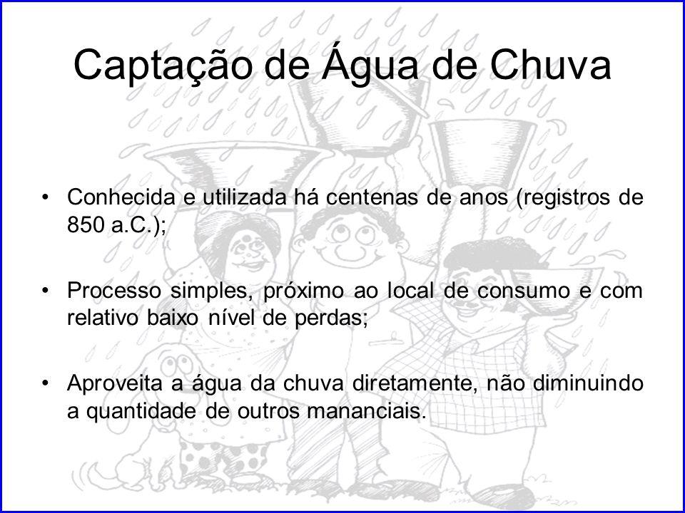 Captação de Água de Chuva Conhecida e utilizada há centenas de anos (registros de 850 a.C.); Processo simples, próximo ao local de consumo e com relat