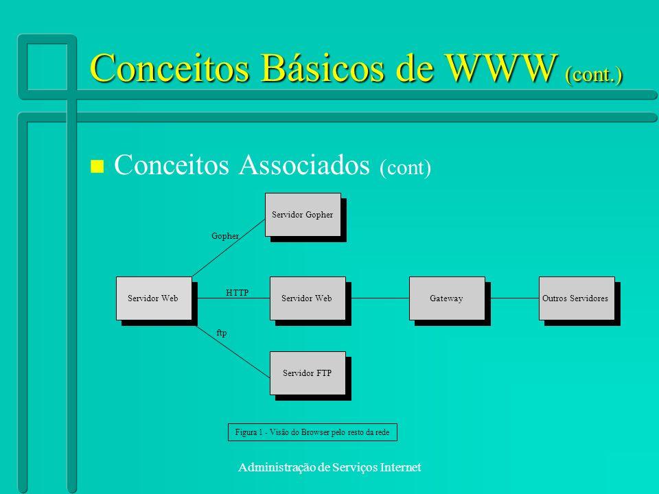 Administração de Serviços Internet Conceitos Básicos de WWW (cont.) n n Conceitos Associados (cont) Servidor Gopher Servidor Web Servidor FTP Servidor