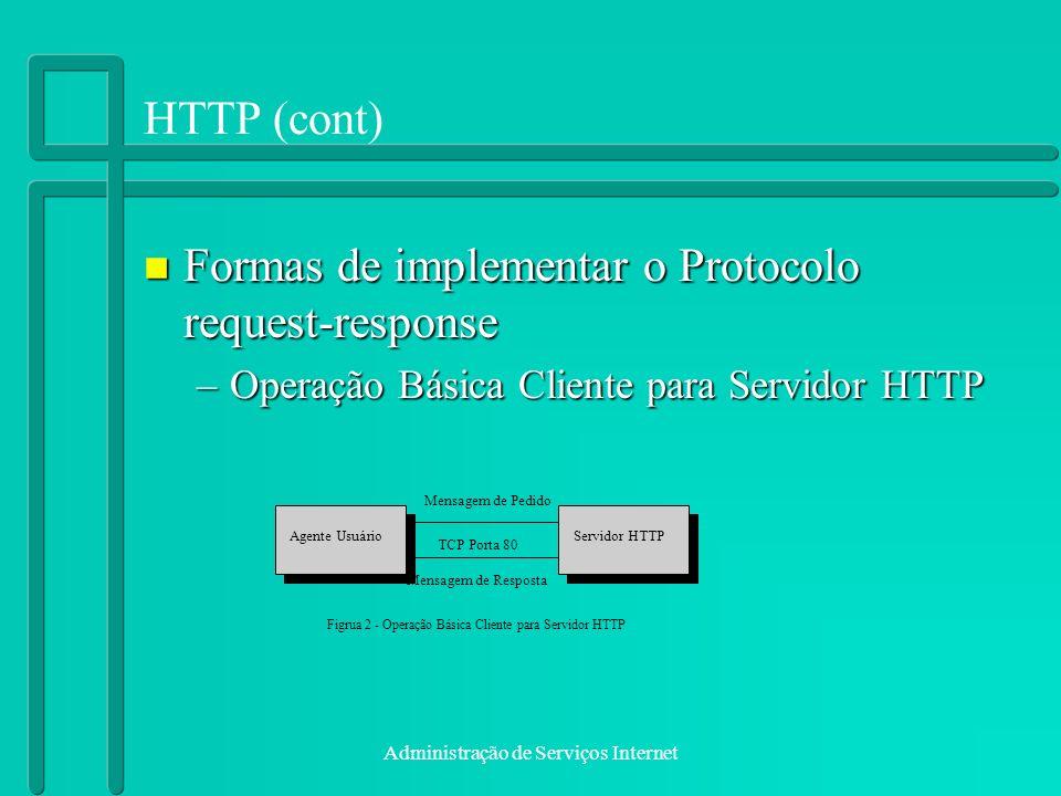 Administração de Serviços Internet HTTP (cont) n Formas de implementar o Protocolo request-response –Operação Básica Cliente para Servidor HTTP Agente