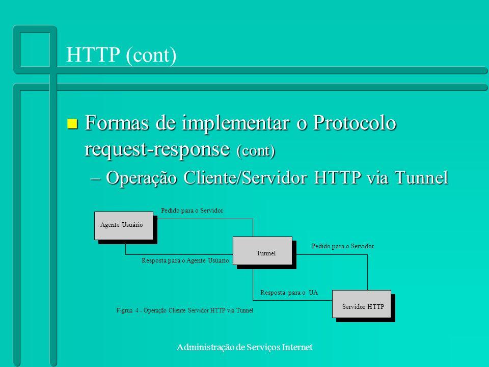 Administração de Serviços Internet HTTP (cont) n Formas de implementar o Protocolo request-response (cont) –Operação Cliente/Servidor HTTP via Tunnel
