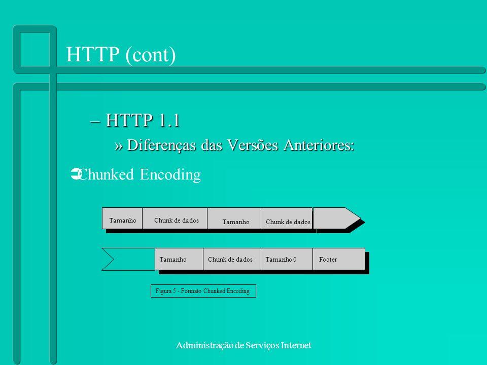 Administração de Serviços Internet HTTP (cont) –HTTP 1.1 »Diferenças das Versões Anteriores: Chunked Encoding TamanhoChunk de dados TamanhoChunk de da