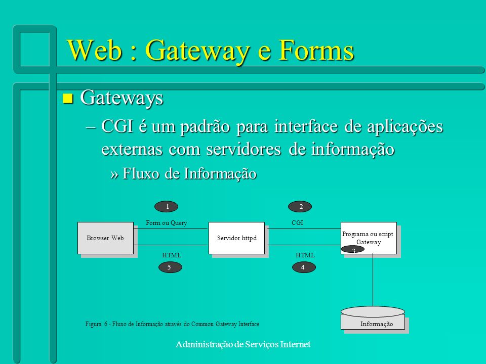 Administração de Serviços Internet Web : Gateway e Forms n Gateways –CGI é um padrão para interface de aplicações externas com servidores de informaçã