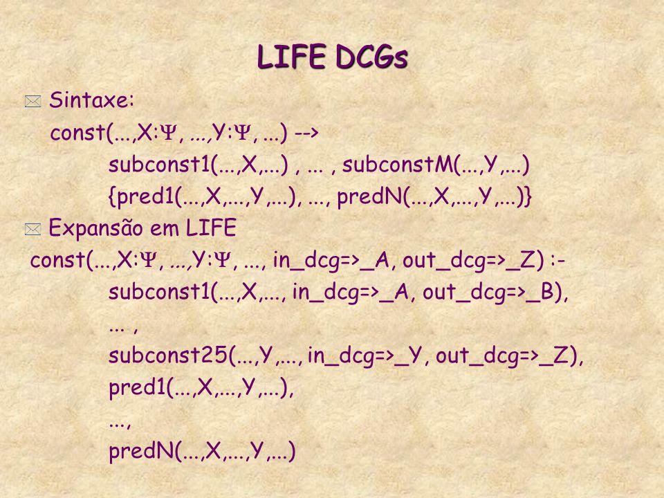 LIFE DCGs * Sintaxe: const(...,X:,...,Y:,...) --> subconst1(...,X,...),..., subconstM(...,Y,...) {pred1(...,X,...,Y,...),..., predN(...,X,...,Y,...)} * Expansão em LIFE const(...,X:,...,Y:,..., in_dcg=>_A, out_dcg=>_Z) :- subconst1(...,X,..., in_dcg=>_A, out_dcg=>_B),..., subconst25(...,Y,..., in_dcg=>_Y, out_dcg=>_Z), pred1(...,X,...,Y,...),..., predN(...,X,...,Y,...)