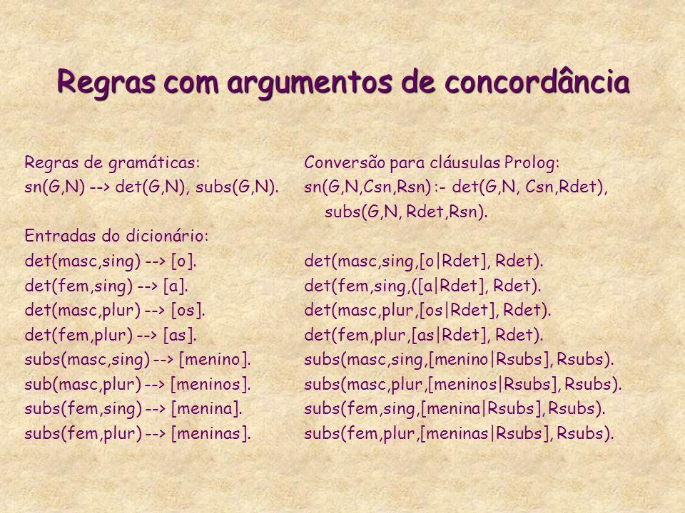 Regras com argumentos de concordância Regras de gramáticas: sn(G,N) --> det(G,N), subs(G,N).