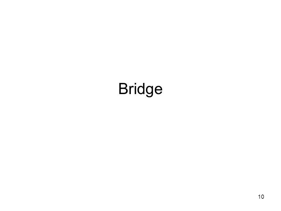 11 Bridge O padrão Bridge permite desacoplar uma abstração de sua implementação, de tal forma que as duas possa variar independentemente uma da outra.