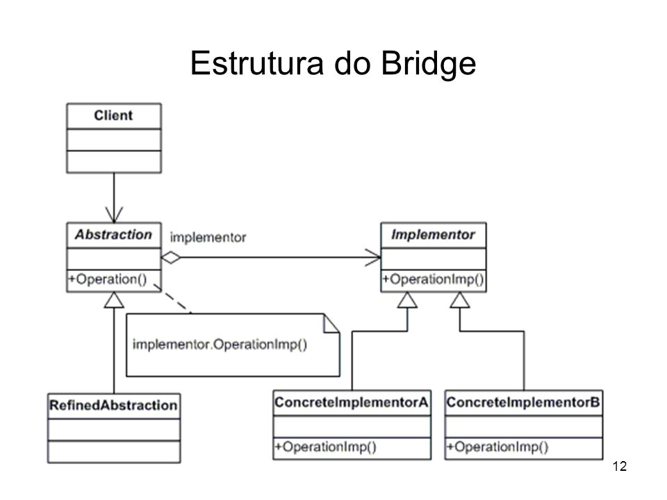 12 Estrutura do Bridge