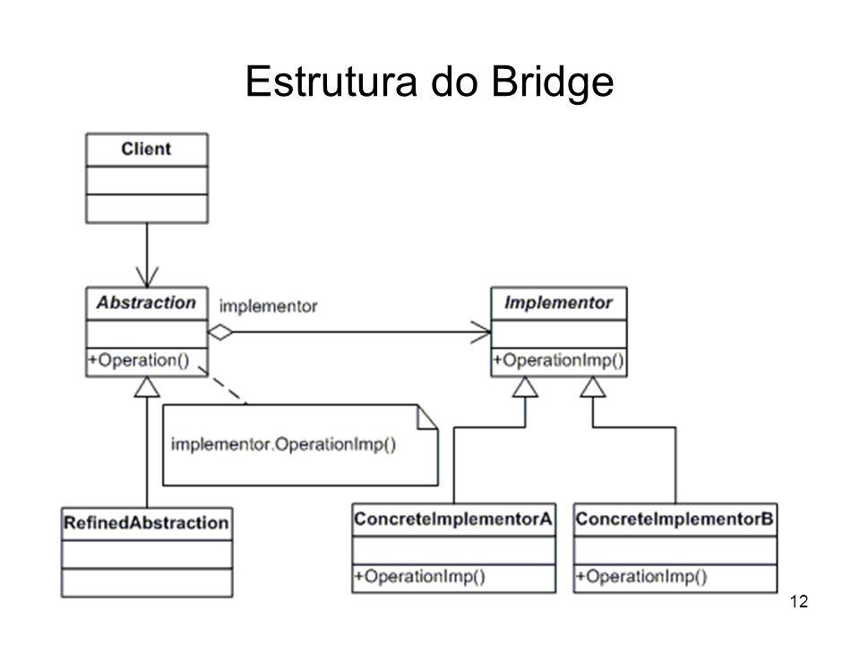 13 Bridge (Participantes) Abstraction –Define a interface da abstração.