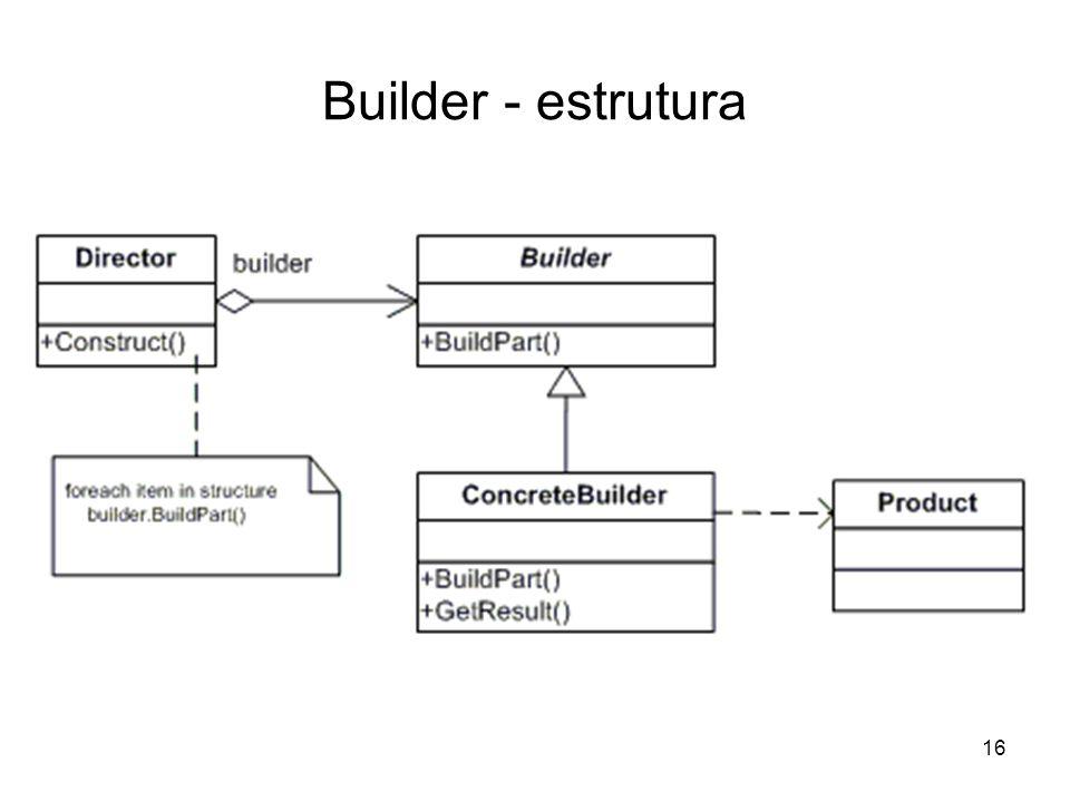 17 Builder - participantes O padrão Builder tem dois participantes principais, Director e Builder.