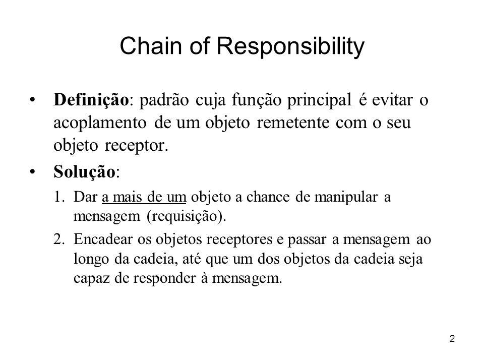 3 Estrutura do Chain of Responsibility
