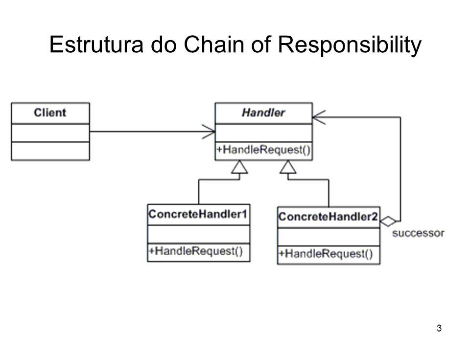 4 Chain of Responsibility - Participantes Handler –define uma interface para manipulação de requisições –(opcional) implementa a ligação entre os receptores ConcreteHandler –Manipula requisições pelas quais é responsável –Pode fazer accesso ao seu sucessor –Se ConcreteHandler pode manipular a requisição, ele o faz; senão, ele repassa a requisição para seu sucessor Client –Inicia a requisição a um objeto ConcreteHandler da cadeia