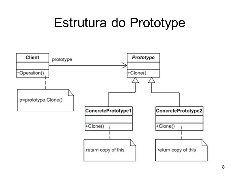9 Prototype - participantes Prototype –Declara uma interace para clonar a si próprio ConcretePrototype –implementa uma operação para clonar a si próprio.