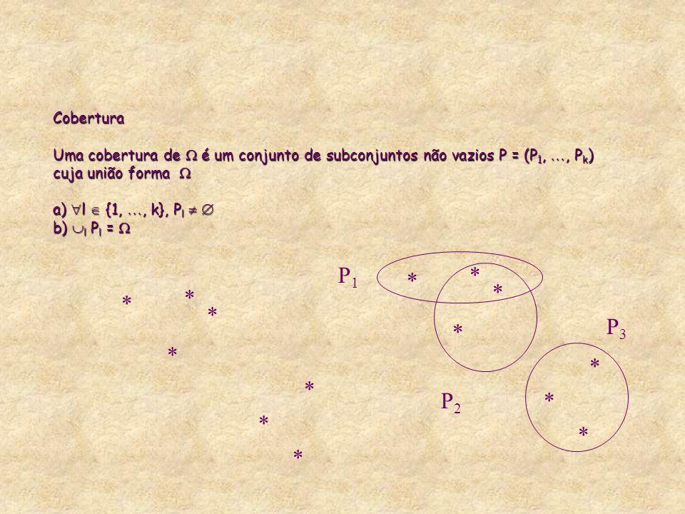 Cobertura Uma cobertura de é um conjunto de subconjuntos não vazios P = (P 1,, P k ) cuja união forma a) l {1,, k}, P l b) l P l = Cobertura Uma cober