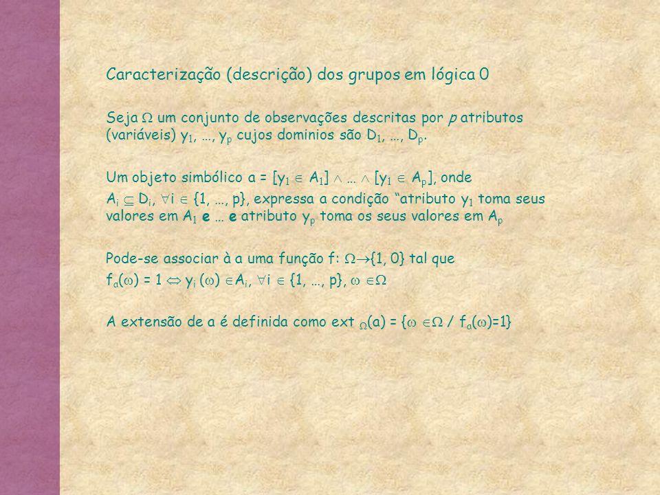 Caracterização (descrição) dos grupos em lógica 0 Seja um conjunto de observações descritas por p atributos (variáveis) y 1, …, y p cujos dominios são D 1, …, D p.