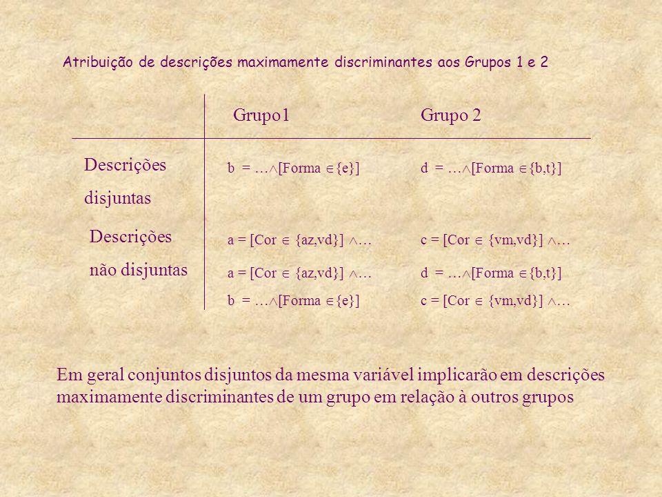Atribuição de descrições maximamente discriminantes aos Grupos 1 e 2 Descrições disjuntas Descrições não disjuntas Grupo1Grupo 2 b = … [Forma {e}]d = … [Forma {b,t}] a = [Cor {az,vd}] …c = [Cor {vm,vd}] … a = [Cor {az,vd}] …d = … [Forma {b,t}] b = … [Forma {e}]c = [Cor {vm,vd}] … Em geral conjuntos disjuntos da mesma variável implicarão em descrições maximamente discriminantes de um grupo em relação à outros grupos