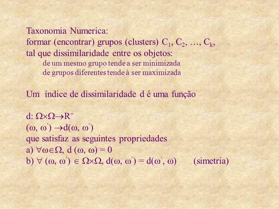 Taxonomia Numerica: formar (encontrar) grupos (clusters) C 1, C 2, …, C k, tal que dissimilaridade entre os objetos: de um mesmo grupo tende a ser minimizada de grupos diferentes tende à ser maximizada Um índice de dissimilaridade d é uma função d: R + (, ) d(, ) que satisfaz as seguintes propriedades a), d (, ) = 0 b) (, ), d(, ) = d(, )(simetria)