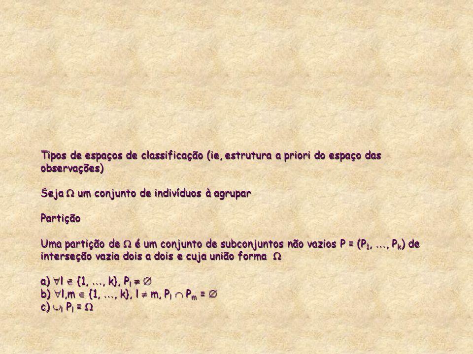 Tipos de espaços de classificação (ie, estrutura a priori do espaço das observações) Seja um conjunto de indivíduos à agrupar Partição Uma partição de é um conjunto de subconjuntos não vazios P = (P 1,, P k ) de interseção vazia dois a dois e cuja união forma a) l {1,, k}, P l b) l,m {1,, k}, l m, P l P m = c) l P l = Tipos de espaços de classificação (ie, estrutura a priori do espaço das observações) Seja um conjunto de indivíduos à agrupar Partição Uma partição de é um conjunto de subconjuntos não vazios P = (P 1,, P k ) de interseção vazia dois a dois e cuja união forma a) l {1,, k}, P l b) l,m {1,, k}, l m, P l P m = c) l P l =
