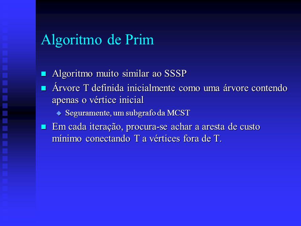Algoritmo de Prim n Algoritmo muito similar ao SSSP n Árvore T definida inicialmente como uma árvore contendo apenas o vértice inicial u Seguramente,