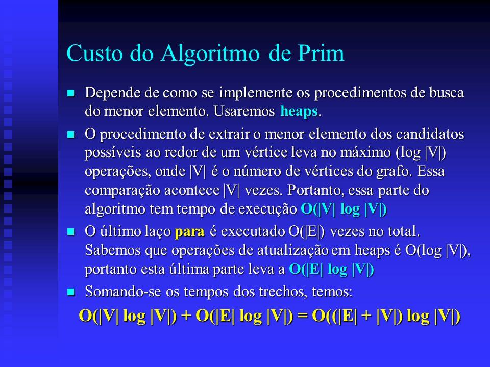 Custo do Algoritmo de Prim n Depende de como se implemente os procedimentos de busca do menor elemento. Usaremos heaps. n O procedimento de extrair o